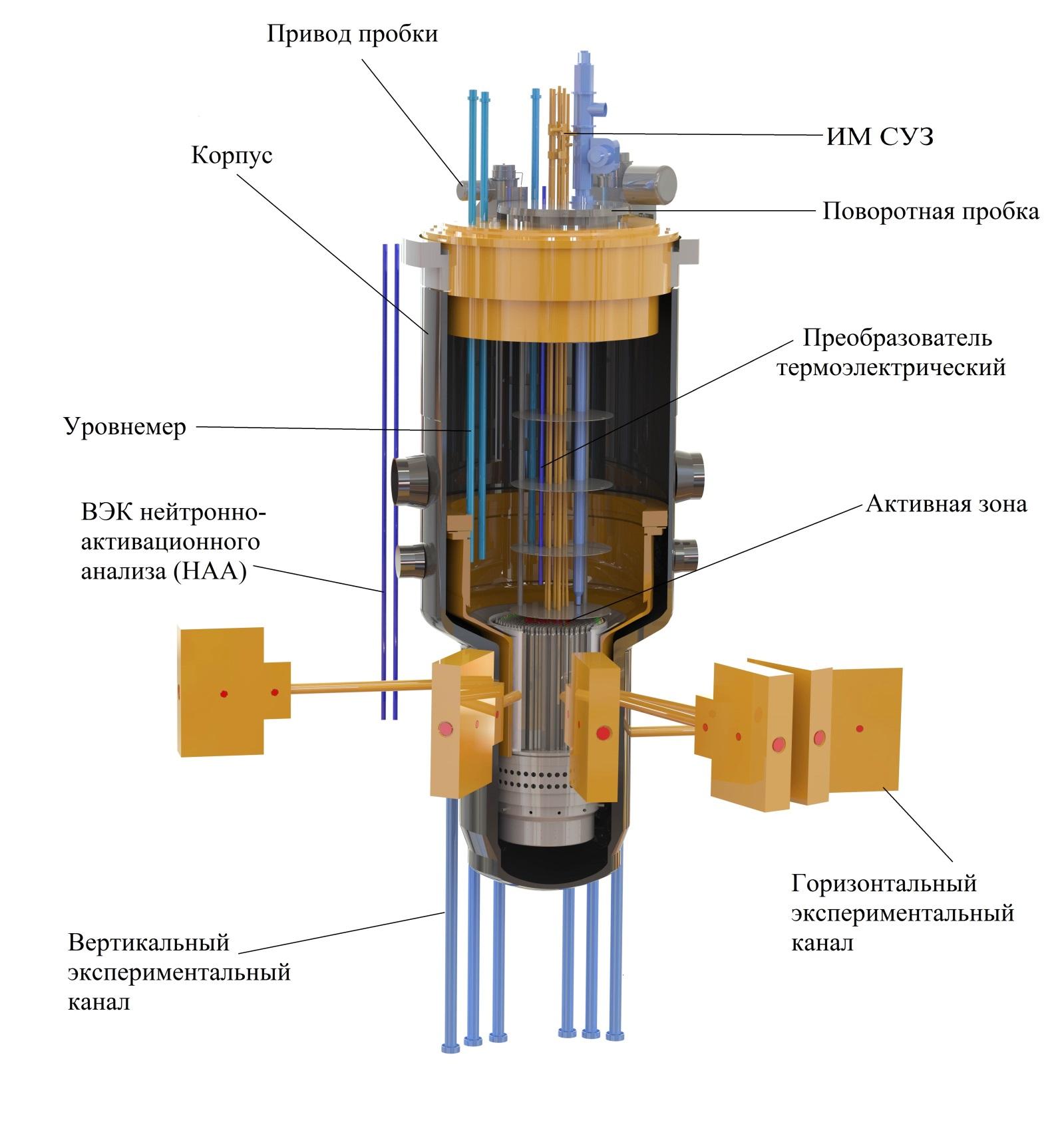 Трехмерная модель реактора на быстрых нейтронах